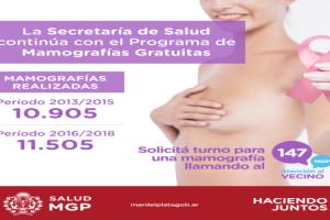 MGP - Estadisticas programa mamografias gratuitas
