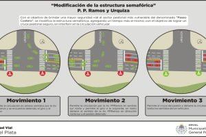 MGP - Modificación del semaforo de Urquiza y la Costa